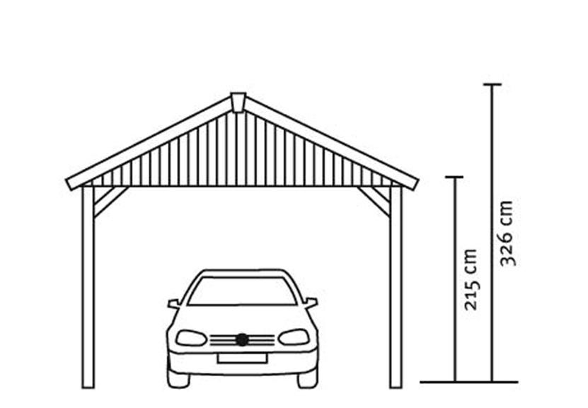 holz carport skanholz sauerland einzelcarport mit dachlattung satteldach vom gartenhaus. Black Bedroom Furniture Sets. Home Design Ideas